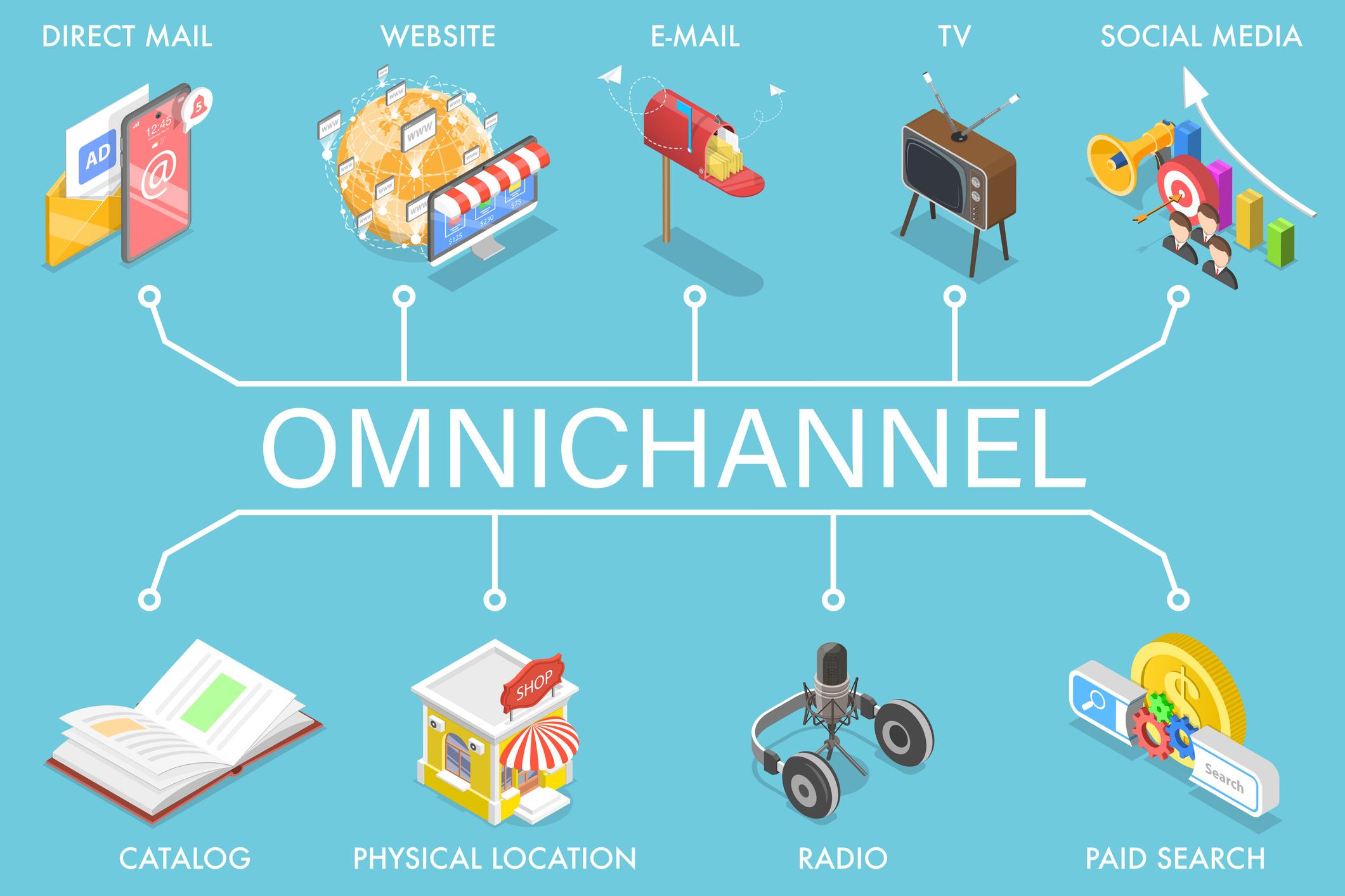 Omnichannel marketing tactics